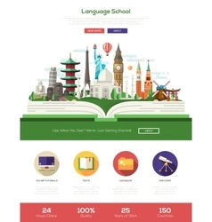 Flat design language school website header banner vector