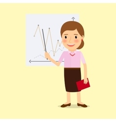 Teacher with whiteboard cartoon character vector image vector image