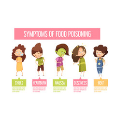 Food poisoning symptoms child infographic poster vector