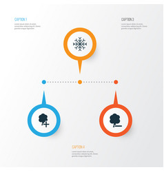 Eco-friendly icons set collection of snow delete vector