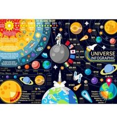 Universe 01 concept isometric vector