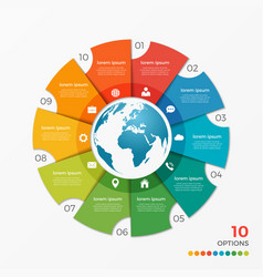 Circle chart infographic template with globe 10 vector