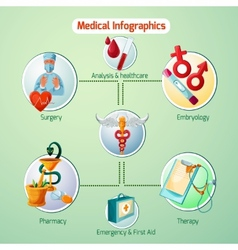 Medical Infographics Set vector image