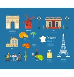 French Landmarks Eiffel tower Notre Dame in vector image vector image