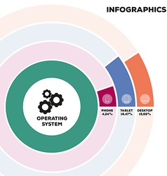 Infographics operating system of different devices vector image