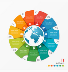 circle chart infographic template with globe 11 vector image