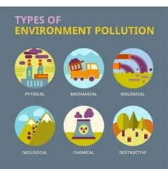 Types of environment pollution vector