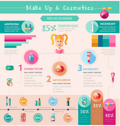 Make up and cosmetics flat infographic vector