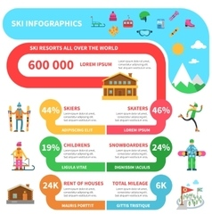 Winter sport infographics vector