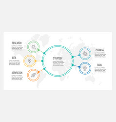 Outline infographic organization chart with 5 vector