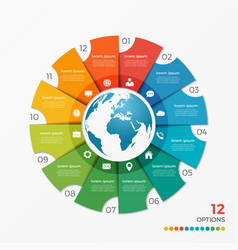 Circle chart infographic template with globe 12 vector