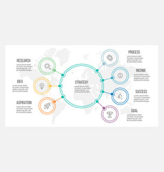 Outline infographic organization chart with 7 vector