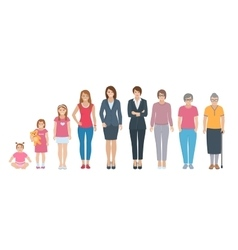 All Age Generation Women Set vector image