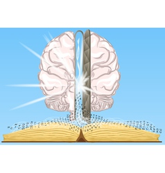 Book is a source of knowledge vector