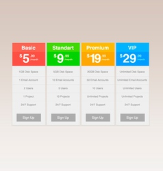 Four Pricing Plan Layouts vector image