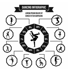 Dancing infographic flat style vector