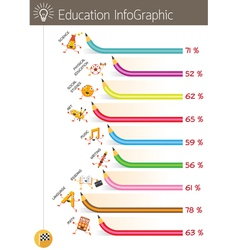 Education Characters with Infographic vector image vector image