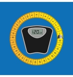 Weighing machine and metric tape vector
