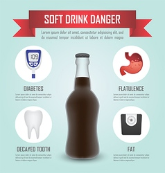 Soft drink danger infographic template vector
