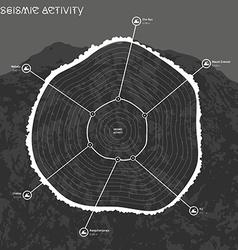 Infographic of seismic activity with mountain on vector