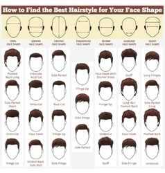 Different faces and haircuts vector