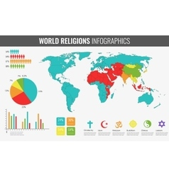 World religions infographic with world map charts vector