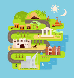Civilization infographics in flat style vector