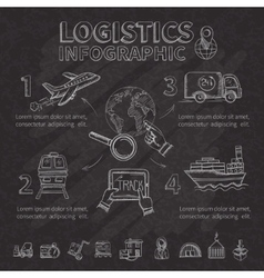 Logistic infographic set vector