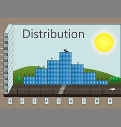 Distribution vector