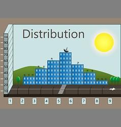 Distribution vector
