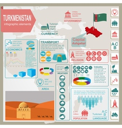 Turkmenistan infographics statistical data sights vector