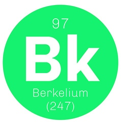 Berkelium chemical element vector