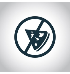 No pizza round sign vector