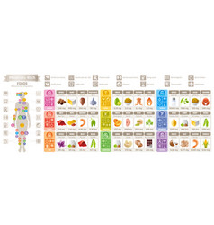 Mineral vitamin suppliment food icons healthy vector