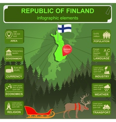 Finland infographics statistical data sights vector