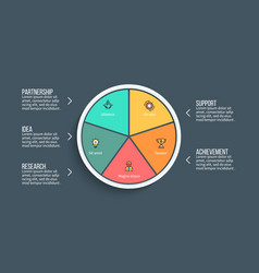 pie chart presentation template with 5 vector image vector image