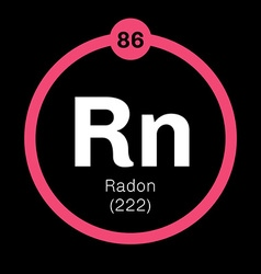 Radon chemical element vector
