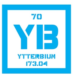 Ytterbium chemical element vector