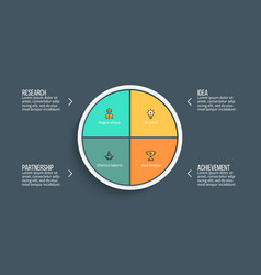 pie chart presentation template with 4 vector image