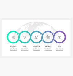 Business process timeline infographics with 5 vector