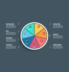 Pie chart presentation template with 7 vector
