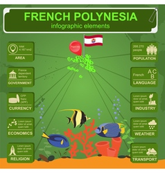 French polynesia infographics statistical data vector