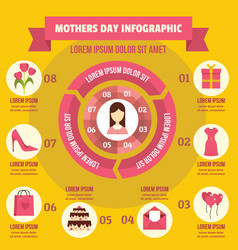 Mothers day infographic concept flat style vector