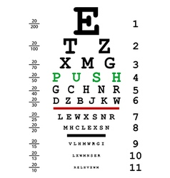 Optical eye test with push message vector