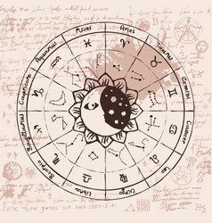 zodiac with the sun moon and constellations vector image