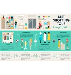 Shopping center concept retail infographic flat vector