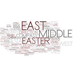East word cloud concept vector