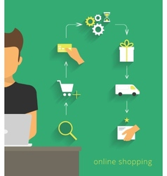 Man doing online shopping vector image vector image