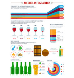 Alcohol drinks infographic elements design vector