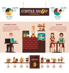 Coffee shop menu infographic banner vector